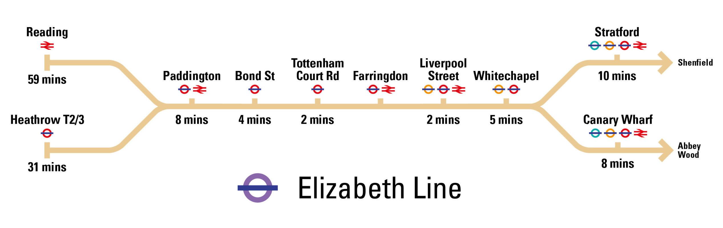 Elizabeth line mobile v2