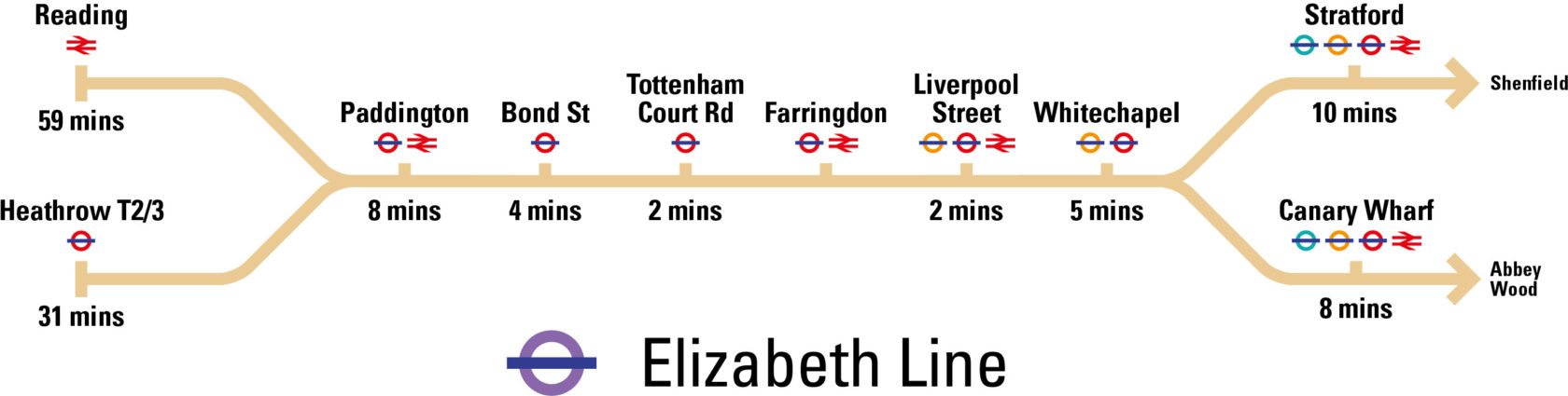 Elizabeth line v2